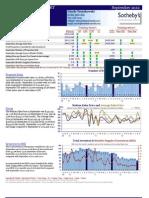 Monterey Homes Market Action Report Real Estate Sales for September 2012