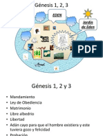 Génesis 1, 2, 3