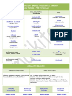 SITES DE CONTEÚDOS (links úteis)