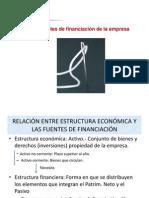 FINANZAS     10fuentesdefinanciaciondelaempresa-120116113938-phpapp02