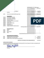 Final 2013 Budget