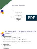 Kerja, Industri & Masyarakat (Edit)