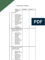 Panduan Audit Internal_smk