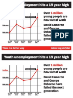 Unemployment Statistics-Young Labour (UK)