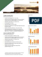 Swedbanks Delårsrapport kvartal 3 2012