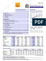 AUTO-20121003-MOSL-DB-PG032