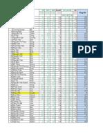 int2202gradev2.pdf
