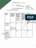 Informal Assessment Lesson 5