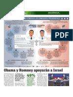 Obama y Romney apoyarán a Israel