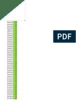 Notas - Algoritmos y Programación II. 2012.01