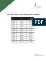 Association of American Medical Colleges Enrollment Data 2012