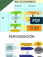 peronismo1y2