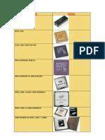Parte 2. Imágenes de la evolución de los microprocesadores.