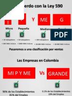 Presentacion Dirección de Mipymes