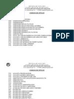 PDF - Codigos de Titulos