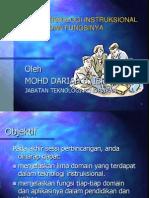 OUM-PTP-BAB 2