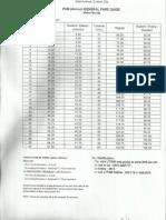 PUB Aircon Fare Guide