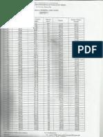 PUB Ordinary&Aircon Provincial Fare Guide