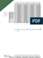 Formato de Escalas de Estimacion (4rango)