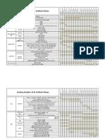 Block Plane Timeline Study - No 18-19
