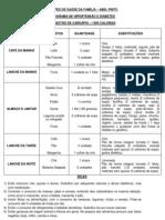 Dieta 1400 calorias menu semanal pdf