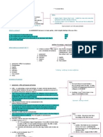 ACCA F4 MALAYSIA Variant (Contract Act - Self made notes)