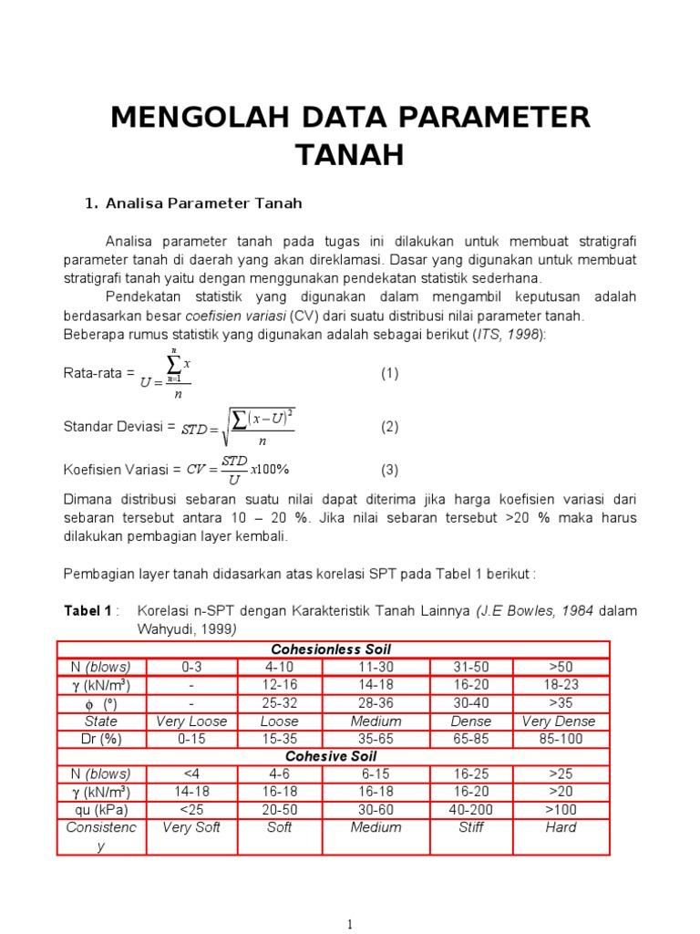 Mengolah Data Parameter Tanah 0