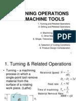 Operations i\of machine tools