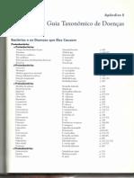 Apêndice E - guia taxonômico de doenças