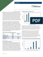 Milliman 2012 Public Pension Funding Study