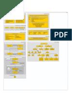 2012 ISO Apuntes Practicas 1,2,3,4