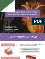 FARMACOLOGÍA DE LA HIPERTENSIÓN ARTERIAL e INSUFICIENCIA CARDIACA I