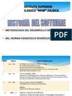 Hiestoria Del Software
