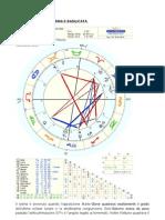 Astrologia Mondiale Terremoto Tra Calabria e Basilicata