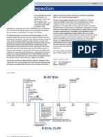 Obama vs Romney 2012, Fiscal Cliff Timeline