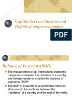 Capital Account Surplus & Deficit