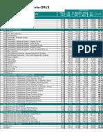 Herbalife Lista de Precios Al 26JUN2012