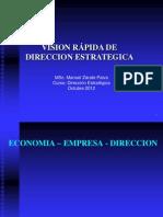 Introduccio a Direccion Estrategica I
