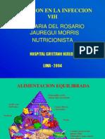 nutricion_VIH