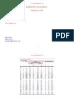 Estadisticas Economicas - Paraguay 2008 - Portalguarani