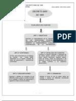 Mapa Conceptual Decreto 2650 de 1993