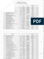 Daftar NIP Dan NIDN Dosen FKG (2)