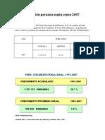 Población peruana según censo 2007