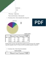 Hasil Temuan Data