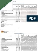 Jadual Hari Kelepasan Am Negeri 2013_merged
