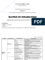 CASTRO - Matrix of Disabilities (EDSP 107)