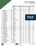 2012 w Xc Results