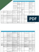 Disease Cheat Sheet