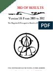 A.A.O. - Magickal Results Version 1.0