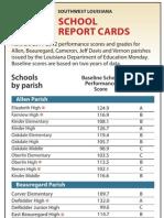 School Scores.other Parishes